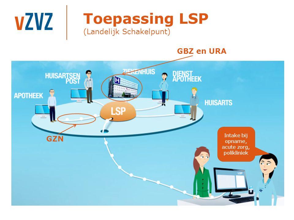Toepassing LSP (Landelijk Schakelpunt) Intake bij opname, acute zorg, polikliniek GBZ en URA GZN