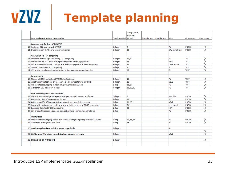 Template planning Introductie LSP implementatie GGZ-instellingen35
