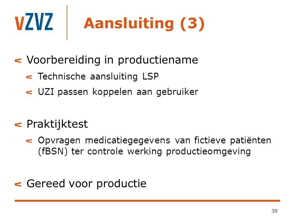 Aansluiting (3) 39 Voorbereiding in productiename Technische aansluiting LSP UZI passen koppelen aan gebruiker Praktijktest Opvragen medicatiegegevens