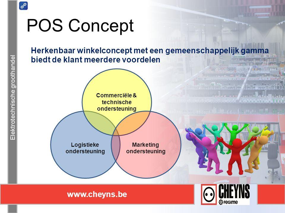 Elektrotechnische groothandel www.cheyns.be Elektrotechnische groothandel www.cheyns.be Herkenbaar winkelconcept met een gemeenschappelijk gamma biedt de klant meerdere voordelen POS Concept Logistieke ondersteuning Commerciële & technische ondersteuning Marketing ondersteuning
