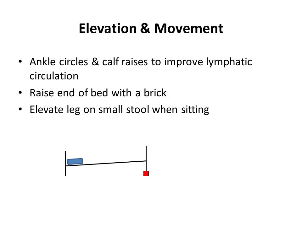 Elevation & Movement Ankle circles & calf raises to improve lymphatic circulation Raise end of bed with a brick Elevate leg on small stool when sitting
