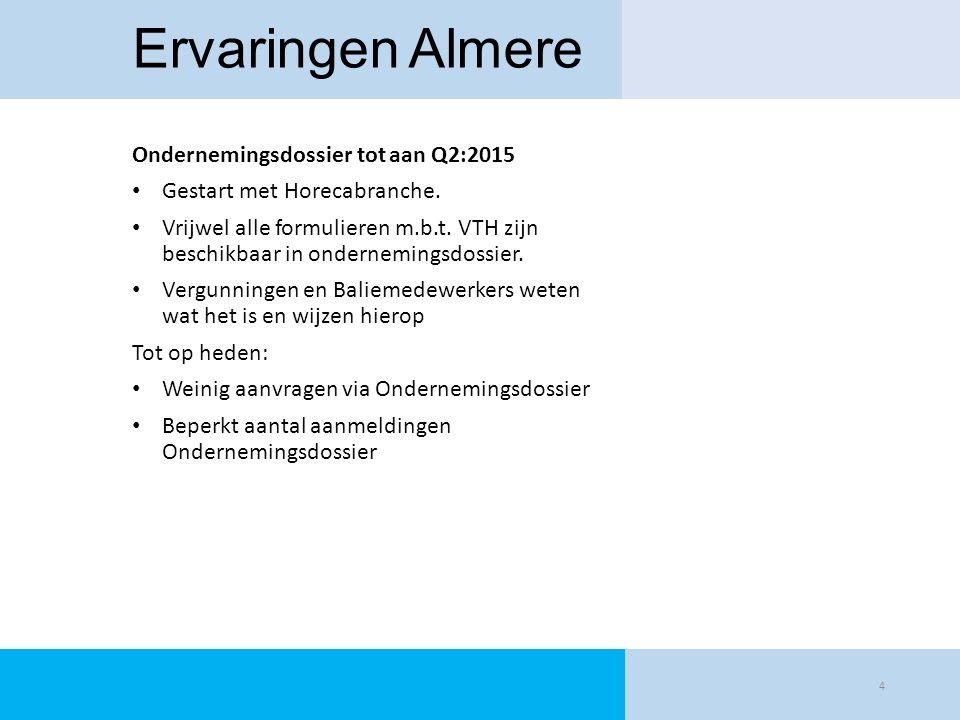 Ervaringen Almere Ondernemingsdossier tot aan Q2:2015 Gestart met Horecabranche. Vrijwel alle formulieren m.b.t. VTH zijn beschikbaar in ondernemingsd
