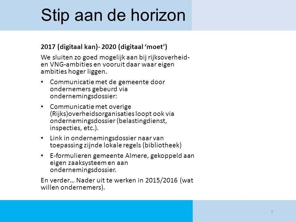 Stip aan de horizon 2017 (digitaal kan)- 2020 (digitaal 'moet') We sluiten zo goed mogelijk aan bij rijksoverheid- en VNG-ambities en vooruit daar waa