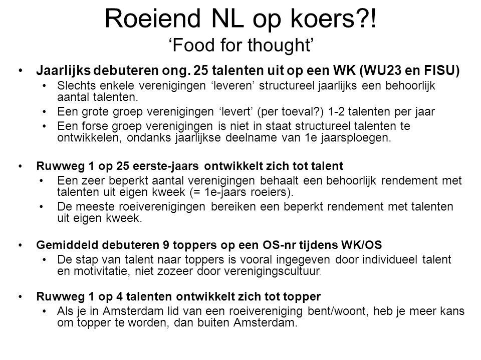 Roeiend NL op koers?! 'Food for thought' Jaarlijks debuteren ong. 25 talenten uit op een WK (WU23 en FISU) Slechts enkele verenigingen 'leveren' struc