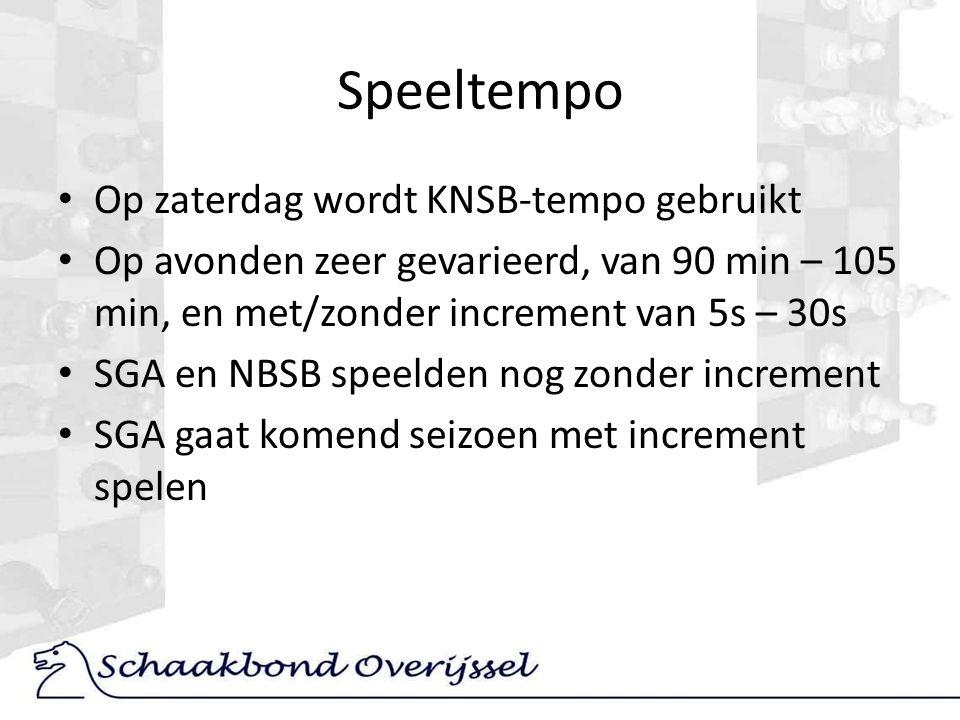 Speeltempo Op zaterdag wordt KNSB-tempo gebruikt Op avonden zeer gevarieerd, van 90 min – 105 min, en met/zonder increment van 5s – 30s SGA en NBSB speelden nog zonder increment SGA gaat komend seizoen met increment spelen
