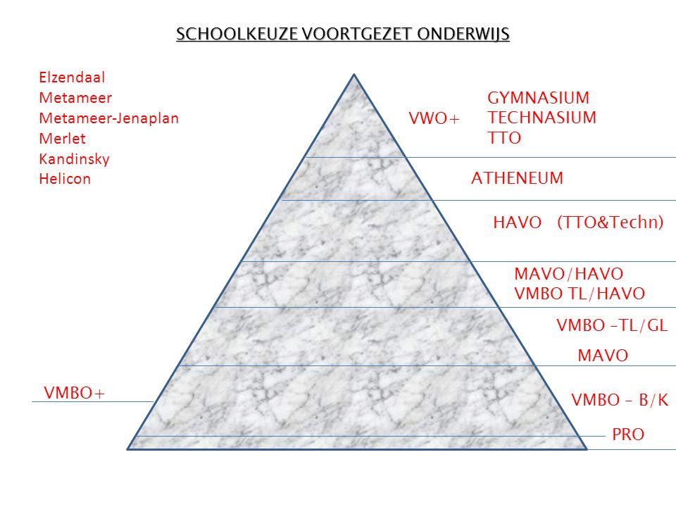 SCHOOLKEUZE VOORTGEZET ONDERWIJS VWO+ GYMNASIUM TECHNASIUM TTO ATHENEUM HAVO (TTO&Techn) MAVO/HAVO VMBO TL/HAVO VMBO –TL/GL VMBO – B/K PRO VMBO+ MAVO Elzendaal Metameer Metameer-Jenaplan Merlet Kandinsky Helicon