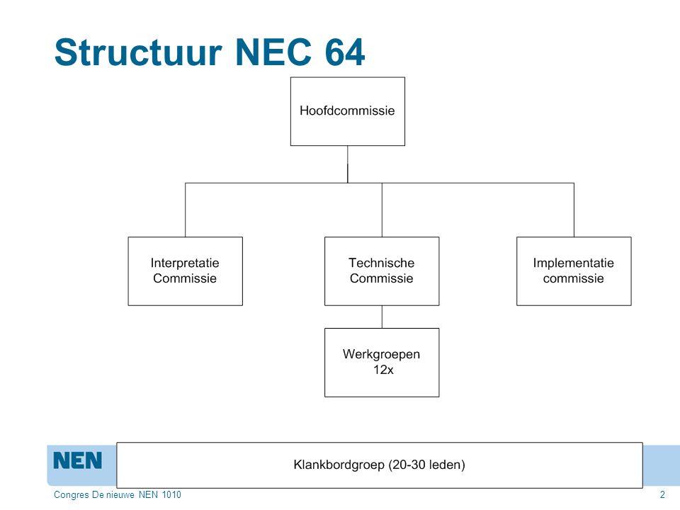 2 Structuur NEC 64