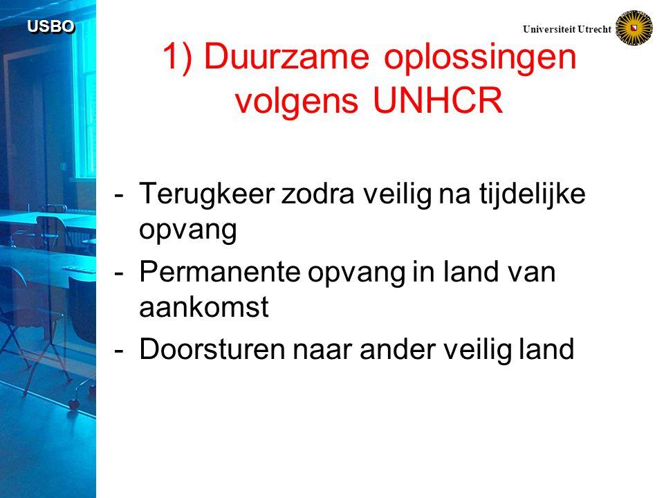 USBO Universiteit Utrecht 1) Duurzame oplossingen volgens UNHCR -Terugkeer zodra veilig na tijdelijke opvang -Permanente opvang in land van aankomst -Doorsturen naar ander veilig land