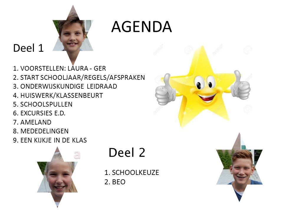 Deel 1 1. VOORSTELLEN: LAURA - GER 2. START SCHOOLJAAR/REGELS/AFSPRAKEN 3. ONDERWIJSKUNDIGE LEIDRAAD 4. HUISWERK/KLASSENBEURT 5. SCHOOLSPULLEN 6. EXCU