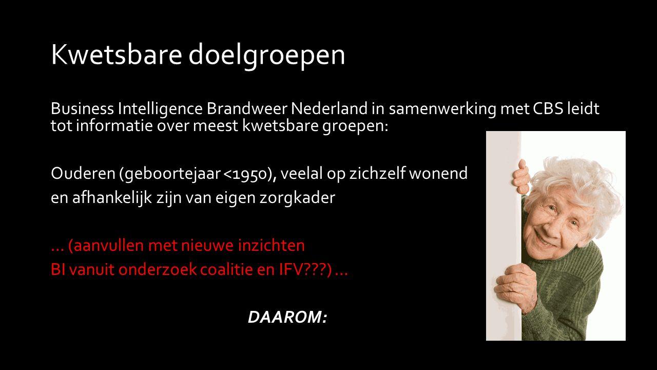Kwetsbare doelgroepen Business Intelligence Brandweer Nederland in samenwerking met CBS leidt tot informatie over meest kwetsbare groepen: Ouderen (geboortejaar <1950), veelal op zichzelf wonend en afhankelijk zijn van eigen zorgkader … (aanvullen met nieuwe inzichten BI vanuit onderzoek coalitie en IFV ) … DAAROM: