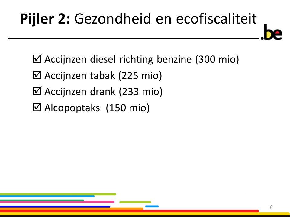 Pijler 2: Gezondheid en ecofiscaliteit  Accijnzen diesel richting benzine (300 mio)  Accijnzen tabak (225 mio)  Accijnzen drank (233 mio)  Alcopoptaks (150 mio) 8