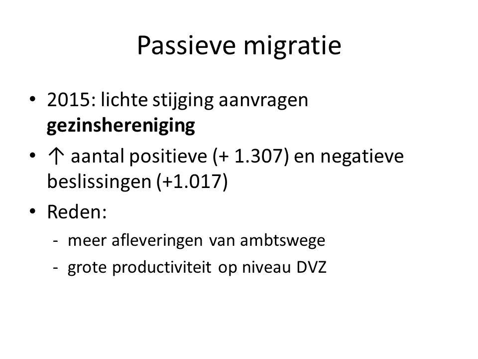 2015: lichte stijging aanvragen gezinshereniging ↑ aantal positieve (+ 1.307) en negatieve beslissingen (+1.017) Reden: -meer afleveringen van ambtswege -grote productiviteit op niveau DVZ