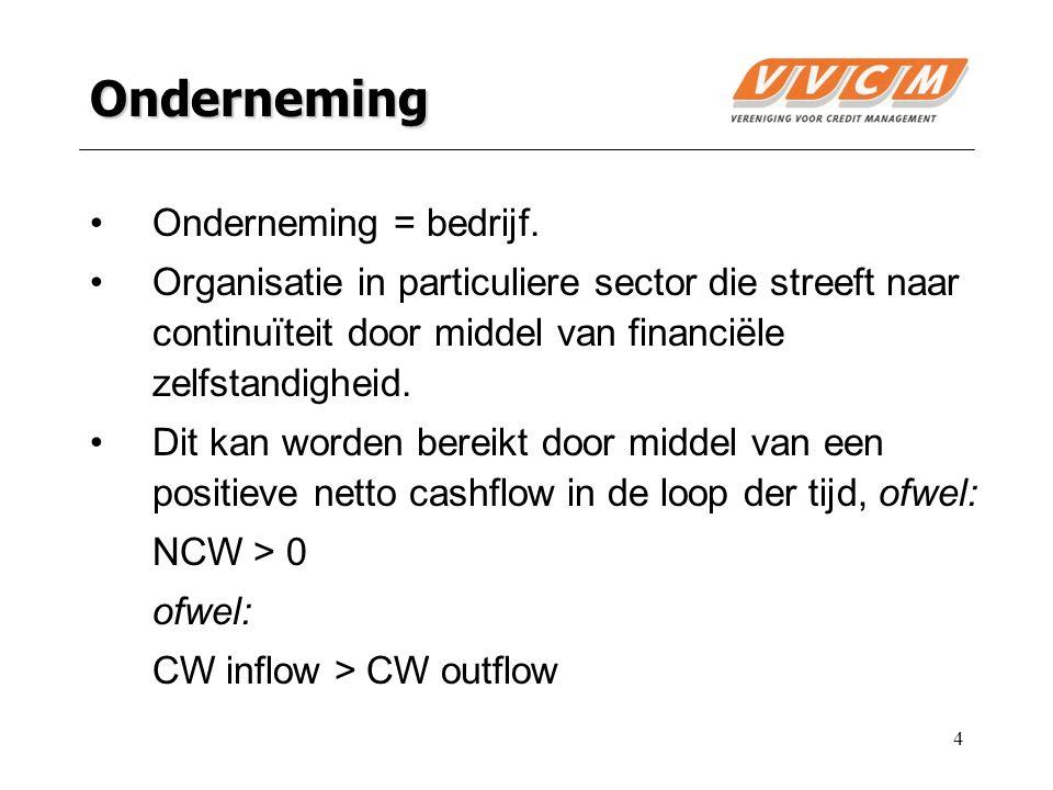 4 Onderneming Onderneming = bedrijf. Organisatie in particuliere sector die streeft naar continuïteit door middel van financiële zelfstandigheid. Dit