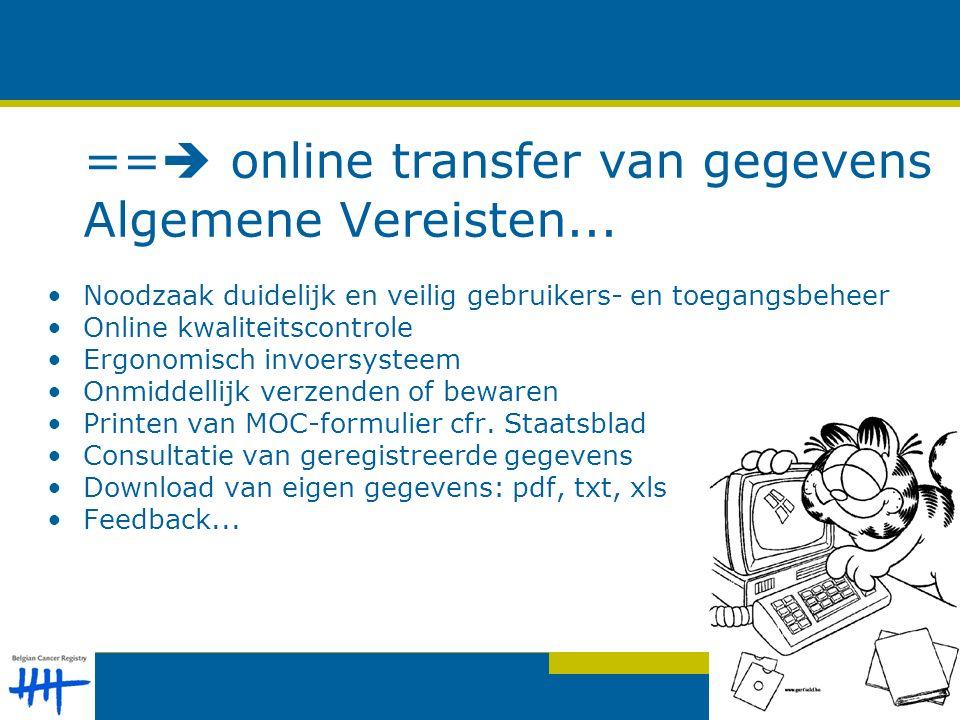 ==  online transfer van gegevens Algemene Vereisten...