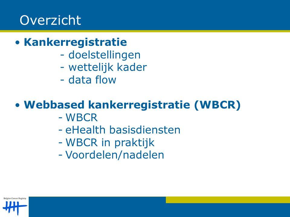 Overzicht Kankerregistratie - doelstellingen - wettelijk kader - data flow Webbased kankerregistratie (WBCR) -WBCR -eHealth basisdiensten -WBCR in praktijk -Voordelen/nadelen