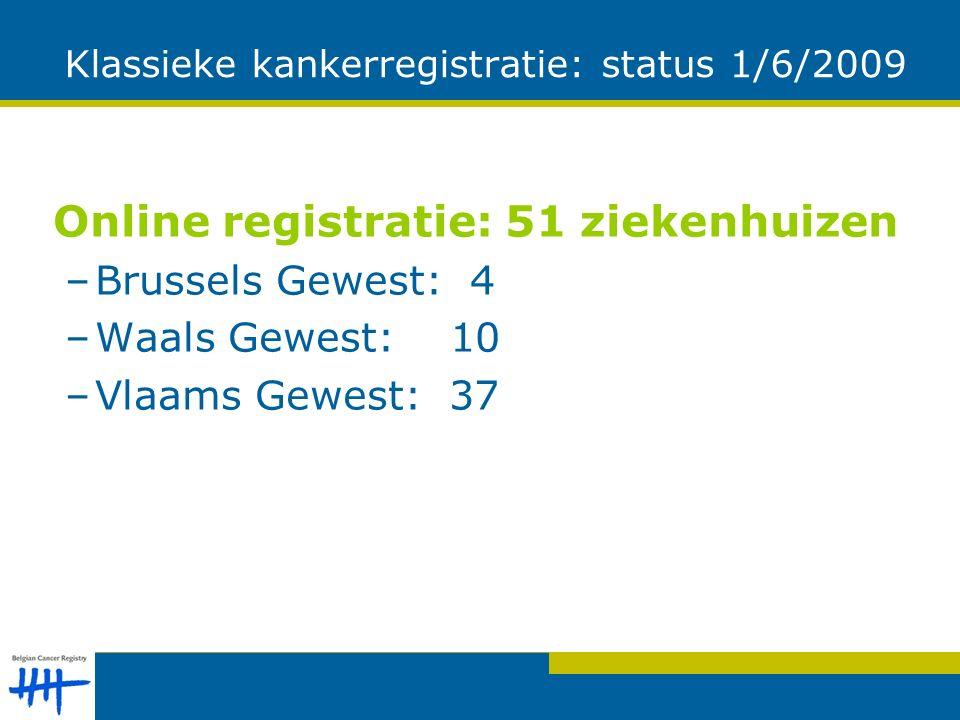 Klassieke kankerregistratie: status 1/6/2009 Online registratie: 51 ziekenhuizen –Brussels Gewest: 4 –Waals Gewest: 10 –Vlaams Gewest: 37