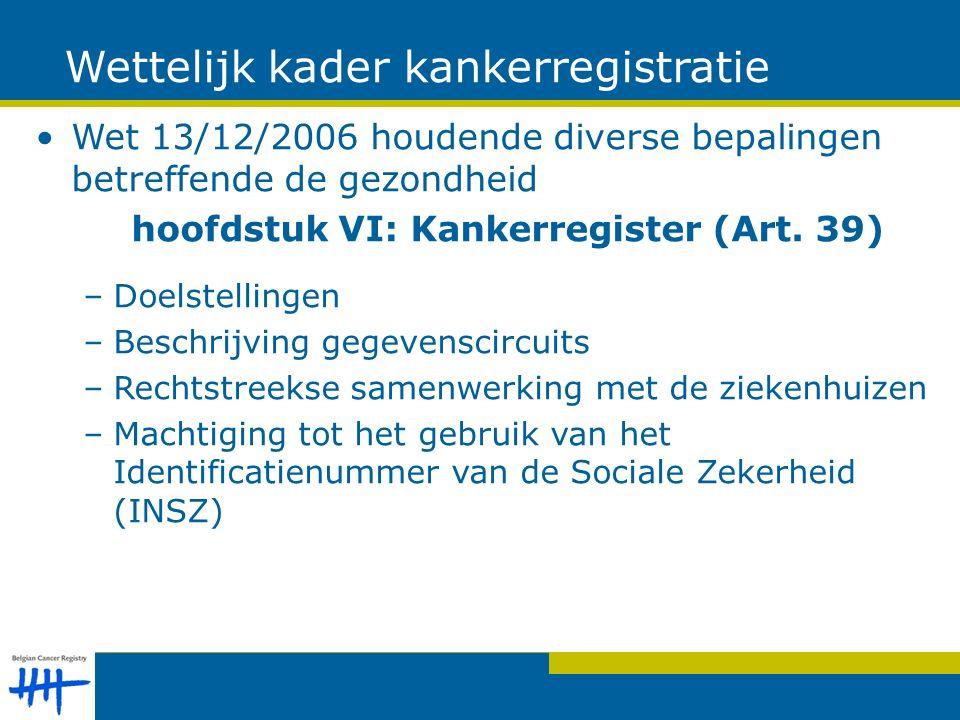 Wettelijk kader kankerregistratie Wet 13/12/2006 houdende diverse bepalingen betreffende de gezondheid hoofdstuk VI: Kankerregister (Art.
