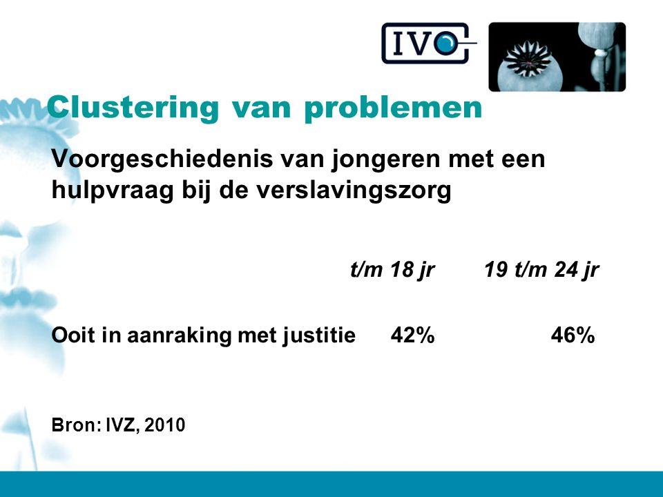Clustering van problemen Voorgeschiedenis van jongeren met een hulpvraag bij de verslavingszorg t/m 18 jr 19 t/m 24 jr Ooit in aanraking met justitie 42% 46% Bron: IVZ, 2010