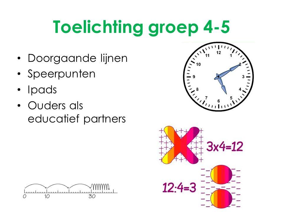 Toelichting groep 4-5 Doorgaande lijnen Speerpunten Ipads Ouders als educatief partners