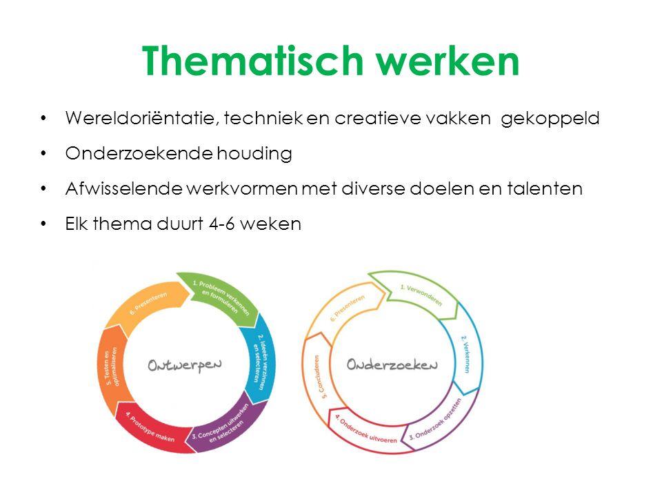 Thematisch werken Wereldoriëntatie, techniek en creatieve vakken gekoppeld Onderzoekende houding Afwisselende werkvormen met diverse doelen en talente