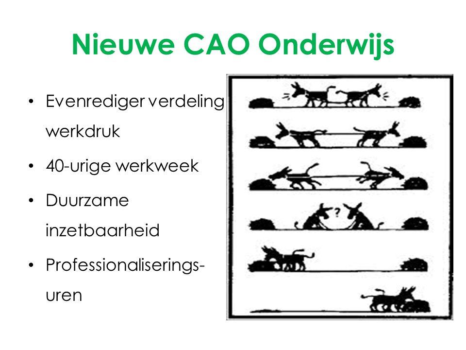 Nieuwe CAO Onderwijs Evenrediger verdeling werkdruk 40-urige werkweek Duurzame inzetbaarheid Professionaliserings- uren