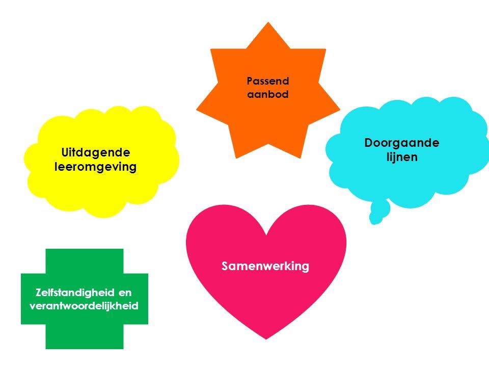 Uitdagende leeromgeving Passend aanbod Doorgaande lijnen Samenwerking Zelfstandigheid en verantwoordelijkheid