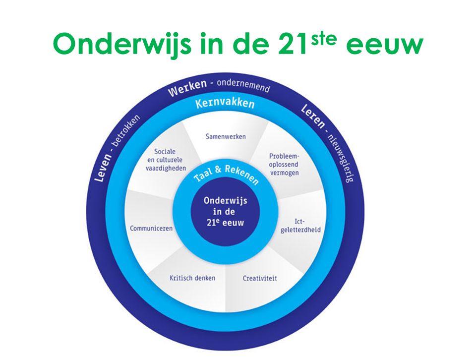 Resumé 2014-2015 Organisatie in units van 9:00-10:30 uur Thematisch werken 's middags Ervaringen Opbrengsten