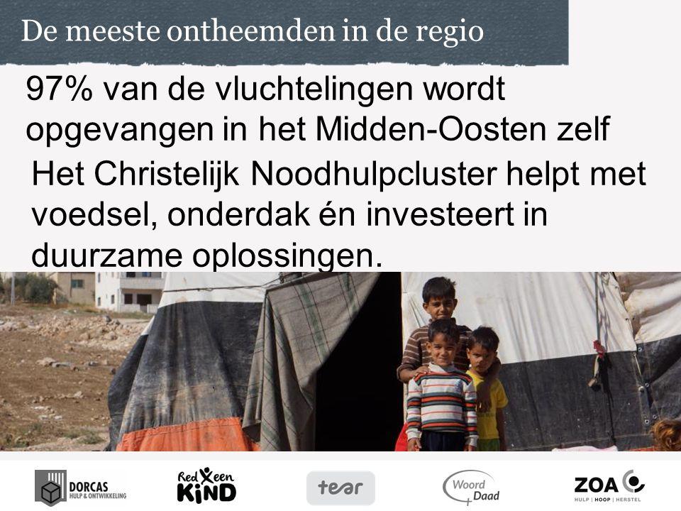 97% van de vluchtelingen wordt opgevangen in het Midden-Oosten zelf De meeste ontheemden in de regio Het Christelijk Noodhulpcluster helpt met voedsel, onderdak én investeert in duurzame oplossingen.