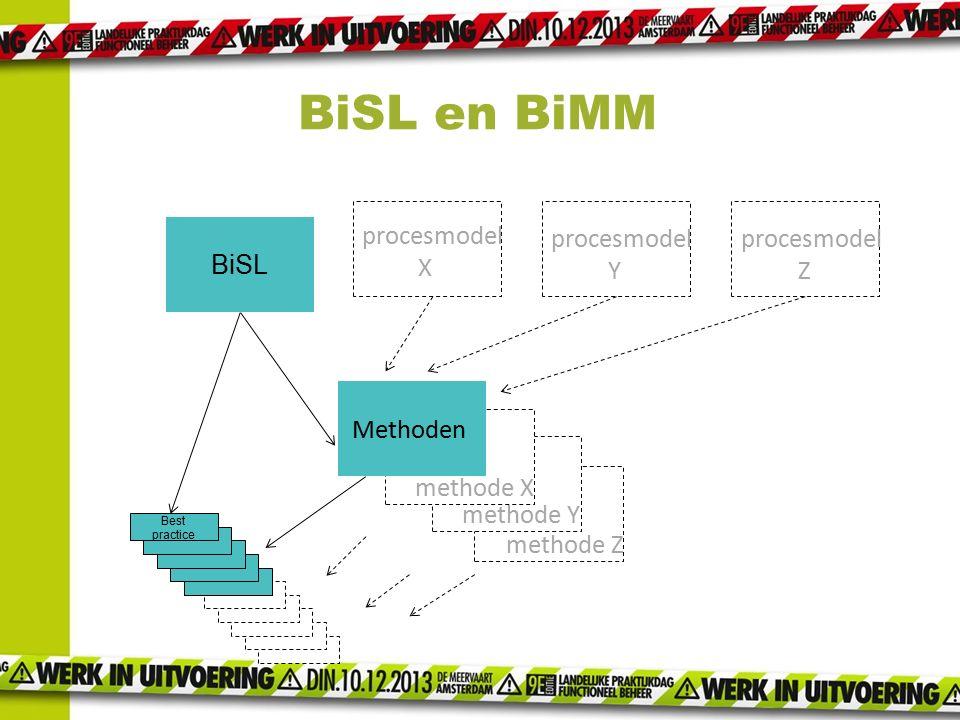 BiSL Best practice Methoden procesmodel X procesmodel Y procesmodel Z methode X methode Y methode Z BiSL en BiMM