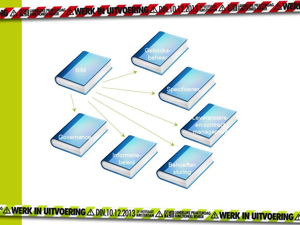 BIM Governance Gebruiks- beheer Specificeren Leveranciers- en contract management Behoeften sturing Informatie- beleid