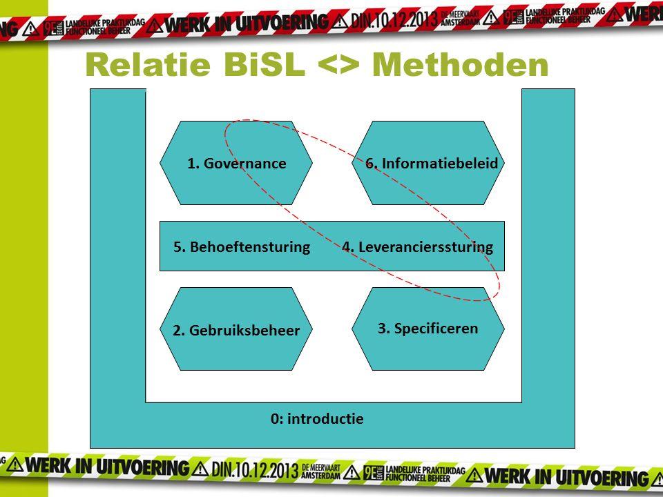 Relatie BiSL <> Methoden 6. Informatiebeleid 3. Specificeren 1. Governance 2. Gebruiksbeheer 4. Leverancierssturing5. Behoeftensturing 0: introductie