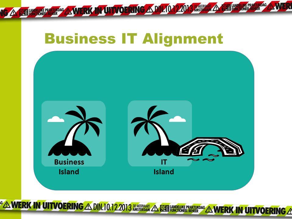 proces- eigenaren gebruikers RvB Infrastructuur management Applicatie- management Business informatie- management BiSL ITIL ASL Opdrachtnemer Opdrachtgever Opdrachtnemer