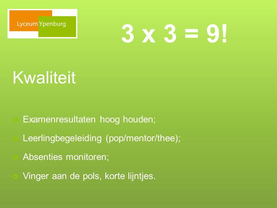 3 x 3 = 9! Kwaliteit  Examenresultaten hoog houden;  Leerlingbegeleiding (pop/mentor/thee);  Absenties monitoren;  Vinger aan de pols, korte lijnt