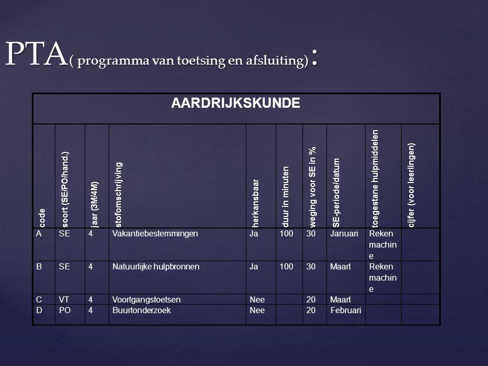 PTA ( programma van toetsing en afsluiting) : AARDRIJKSKUNDE code soort (SE/PO/hand.) jaar (3M/4M) stofomschrijving herkansbaar duur in minuten weging voor SE in % SE-periode/datum toegestane hulpmiddelen cijfer (voor leerlingen) ASE4VakantiebestemmingenJa10030Januari Reken machin e BSE4Natuurlijke hulpbronnenJa10030Maart Reken machin e CVT4VoortgangstoetsenNee 20Maart DPO4BuurtonderzoekNee 20Februari