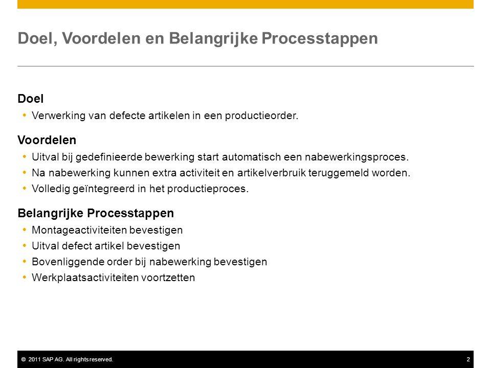 ©2011 SAP AG. All rights reserved.2 Doel, Voordelen en Belangrijke Processtappen Doel  Verwerking van defecte artikelen in een productieorder. Voorde