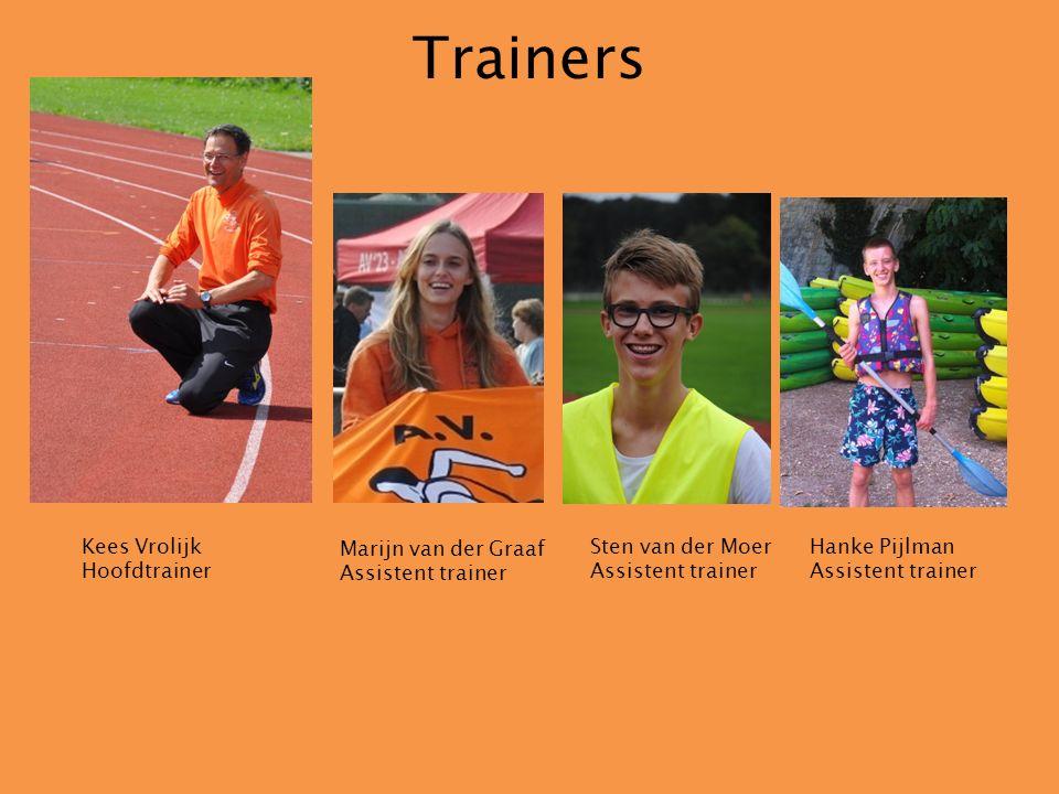 Trainers Kees Vrolijk Hoofdtrainer Sten van der Moer Assistent trainer Marijn van der Graaf Assistent trainer Hanke Pijlman Assistent trainer