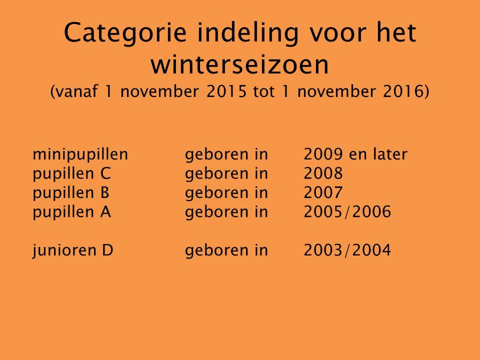 Categorie indeling voor het winterseizoen (vanaf 1 november 2015 tot 1 november 2016) minipupillengeboren in2009 en later pupillen Cgeboren in2008 pup