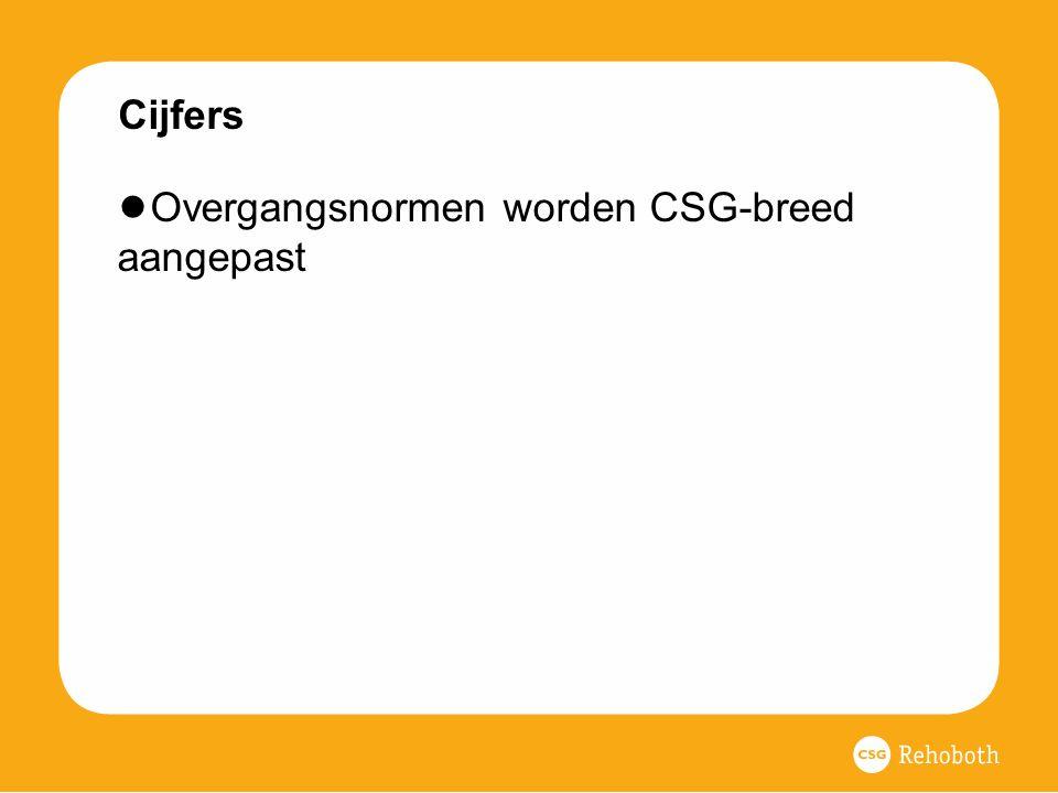 Cijfers ● Overgangsnormen worden CSG-breed aangepast