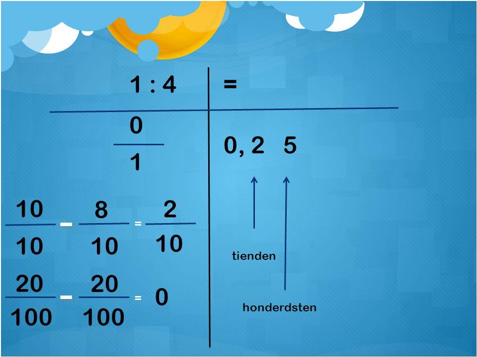 1 : 4= 0 10 0, 2 5 1 tienden = 10 8 2 honderdsten 20 100 20 = 0