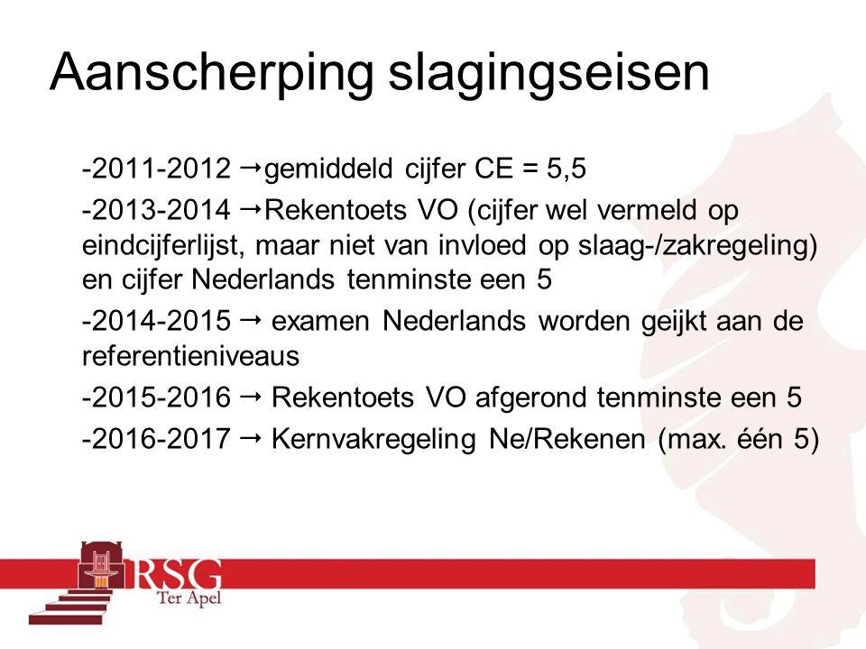 Aanscherping slagingseisen -2011-2012  gemiddeld cijfer CE = 5,5 -2013-2014  Rekentoets VO (cijfer wel vermeld op eindcijferlijst, maar niet van invloed op slaag-/zakregeling) en cijfer Nederlands tenminste een 5 -2014-2015  examen Nederlands worden geijkt aan de referentieniveaus -2015-2016  Rekentoets VO afgerond tenminste een 5 -2016-2017  Kernvakregeling Ne/Rekenen (max.