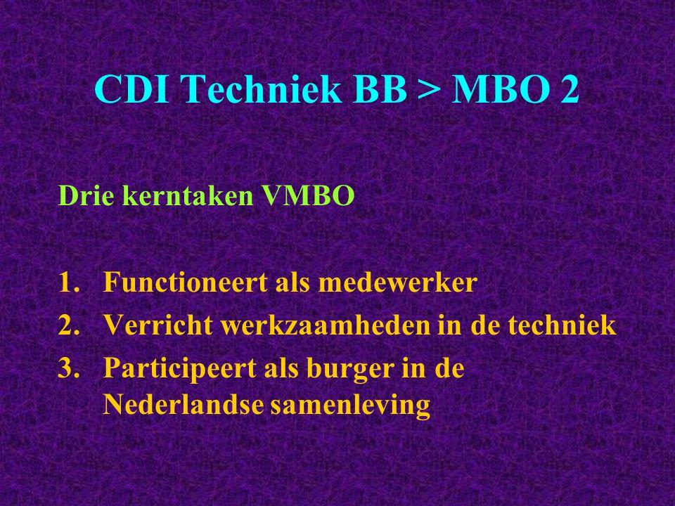 CDI Techniek BB > MBO 2 Drie kerntaken VMBO 1.Functioneert als medewerker 2.Verricht werkzaamheden in de techniek 3.Participeert als burger in de Nede