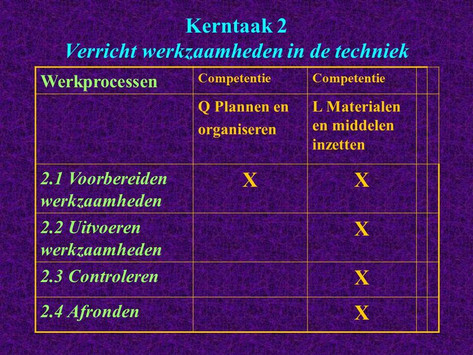 Kerntaak 2 Verricht werkzaamheden in de techniek Werkprocessen Competentie Q Plannen en organiseren L Materialen en middelen inzetten 2.1 Voorbereiden