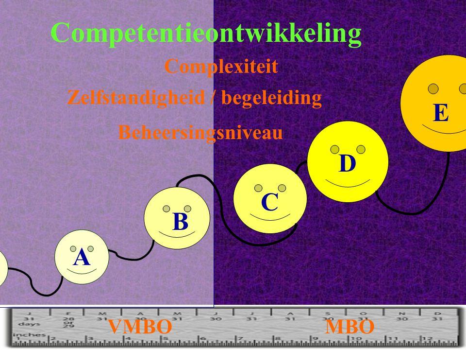 A VMBOMBO Competentieontwikkeling Complexiteit Zelfstandigheid / begeleiding Beheersingsniveau B C D E