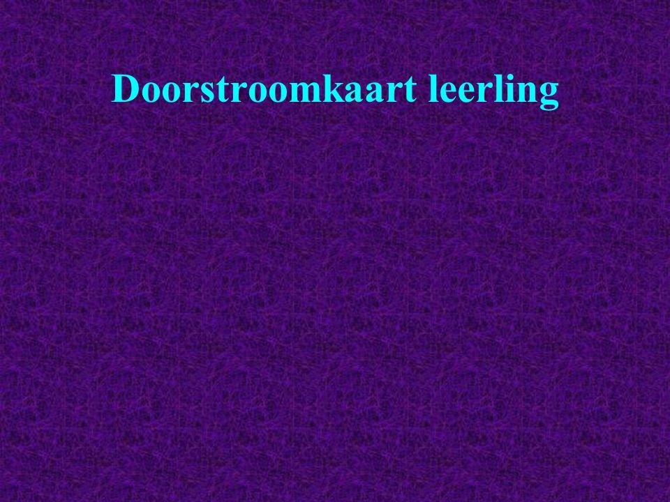 Doorstroomkaart leerling