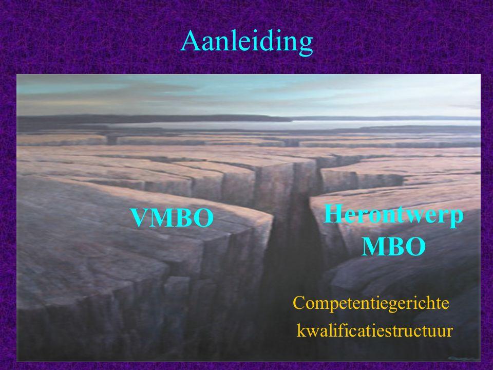 Aanleiding Herontwerp MBO Competentiegerichte kwalificatiestructuur VMBO