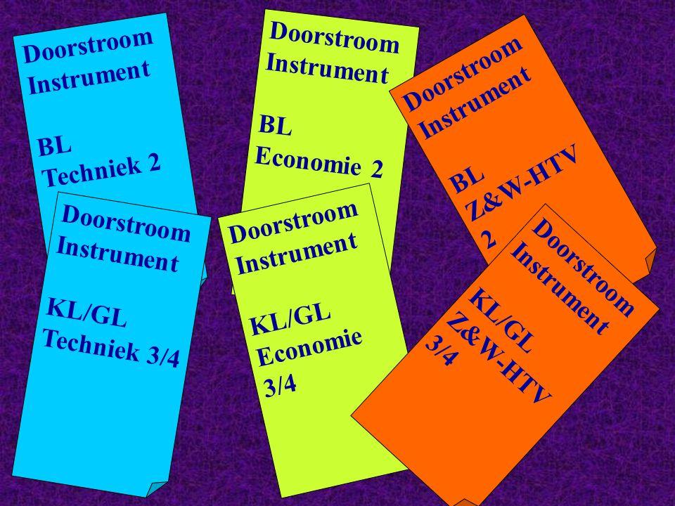 Doorstroom Instrument BL Techniek 2 Doorstroom Instrument KL/GL Techniek 3/4 Doorstroom Instrument BL Economie 2 Doorstroom Instrument KL/GL Economie