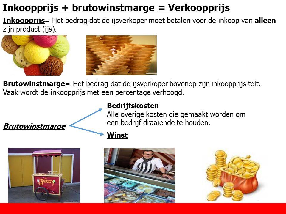 Voorbeeld: berekenen verkoopprijs van een ijsje Inkoopprijs Brutowinstmarge (65%) € 0,33 verkoopprijs € 0,83 € 0,50 Gegevens: De inkoopprijs van een ijsje is € 0,50 De ijsverkoper hanteert een brutowinstmarge van 65% over de inkoopprijs.