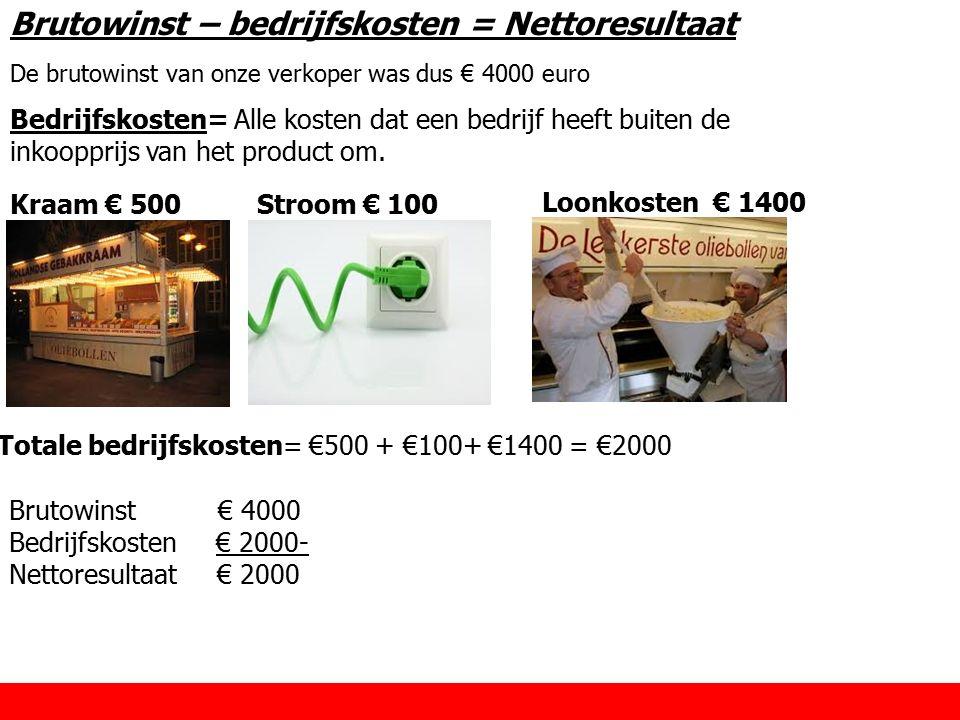 Brutowinst – bedrijfskosten = Nettoresultaat De brutowinst van onze verkoper was dus € 4000 euro Bedrijfskosten= Alle kosten dat een bedrijf heeft bui