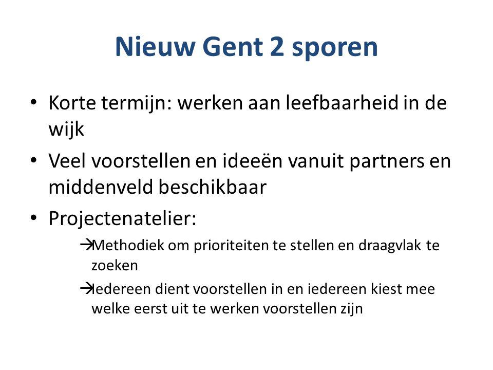 Nieuw Gent 2 sporen Korte termijn: werken aan leefbaarheid in de wijk Veel voorstellen en ideeën vanuit partners en middenveld beschikbaar Projectenatelier:  Methodiek om prioriteiten te stellen en draagvlak te zoeken  Iedereen dient voorstellen in en iedereen kiest mee welke eerst uit te werken voorstellen zijn