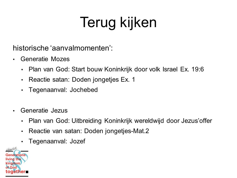 historische 'aanvalmomenten': Generatie Mozes Plan van God: Start bouw Koninkrijk door volk Israel Ex.